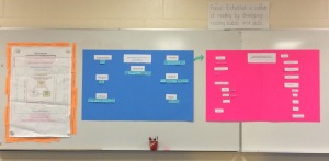 Learning Board